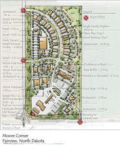 conceptual plans for land development