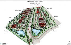 Illustrations of land planning